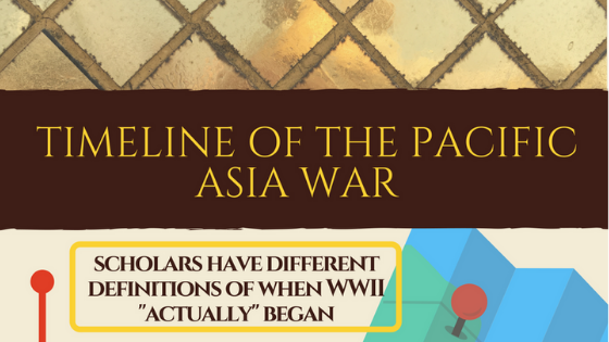 Timeline of the pacific asia war in world war 2