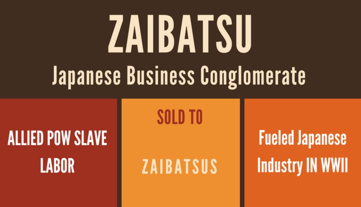 Japanese Business Conglomerate